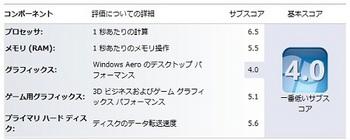 score_620M.jpg